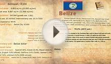 Belize History and Geography for kids education-kids